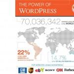 Building Business Websites with WordPress