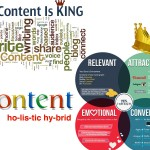 Content is King on the Internet